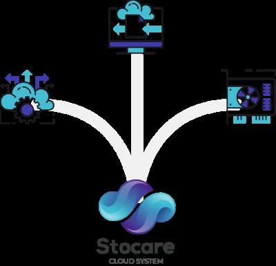 Stocare-Diagram